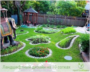 Ландшафтный дизайн в Казани 10 соток