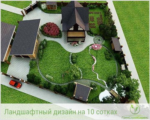 Дизайн участка 40 соток и проекты