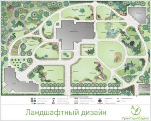 Генплан ландшафтный дизайн