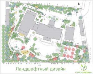 Посадочный план в ландшафтном дизайне