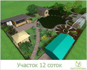 Ландшафтный дизайн участка 12 соток